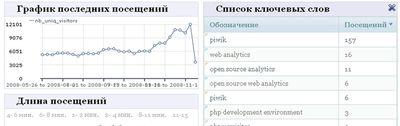 piwik_small.jpg