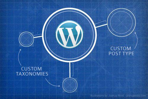 Wordpress таксономия и новые типы записей